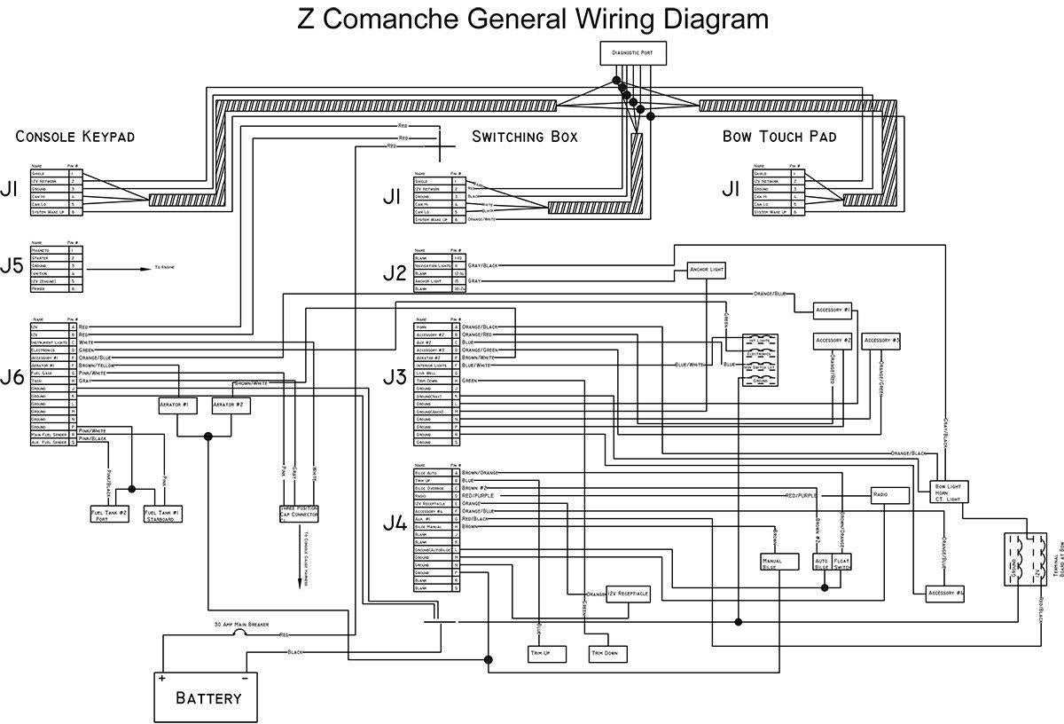 Boat Wiring Schematics - wiring diagram on the net on